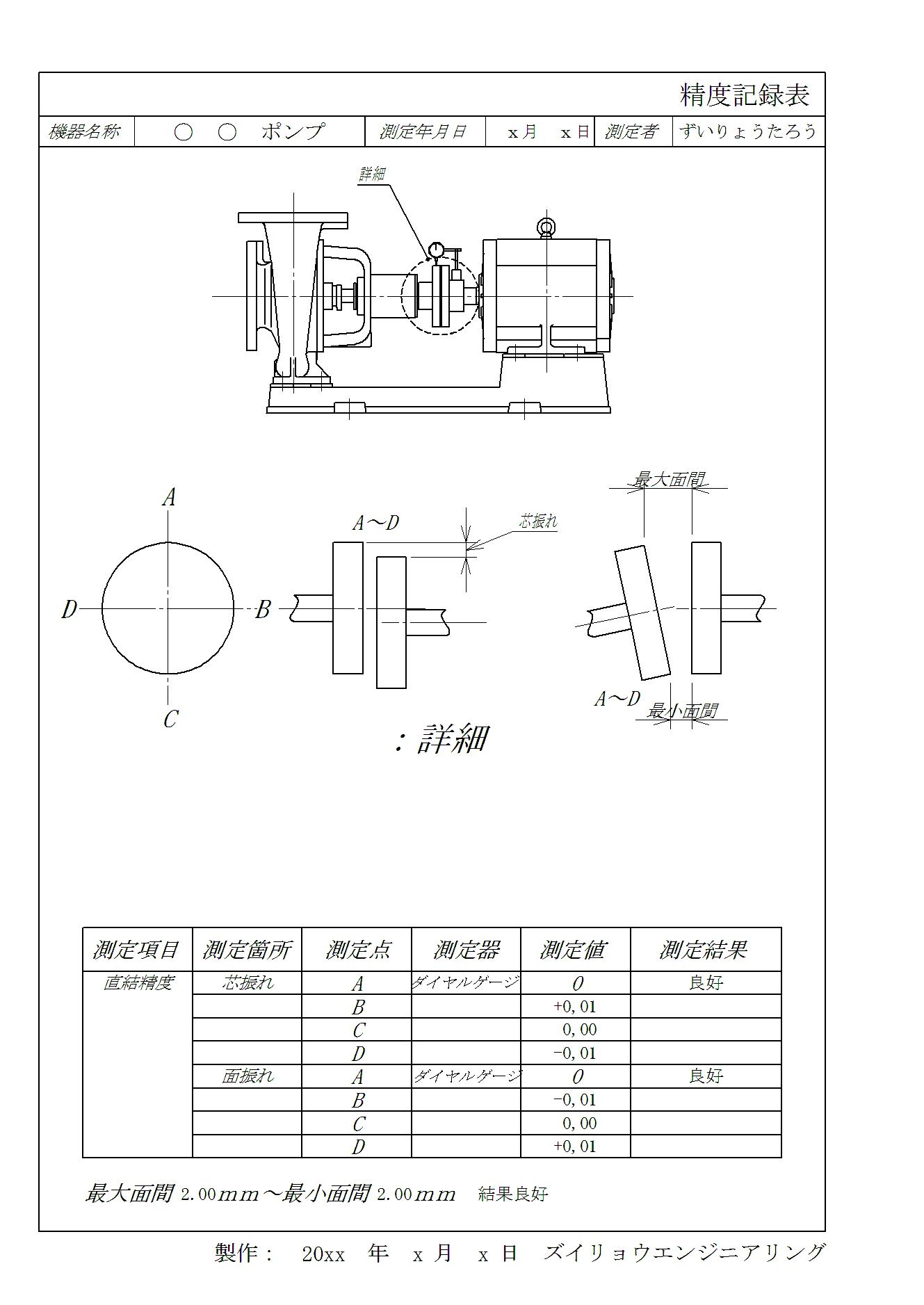 測定記録表